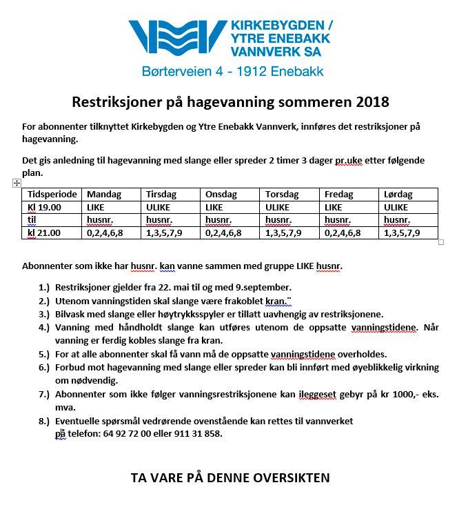 Restriksjoner på hagevanning sommeren 2018